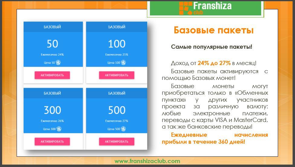 franshizaclub базовые пакеты