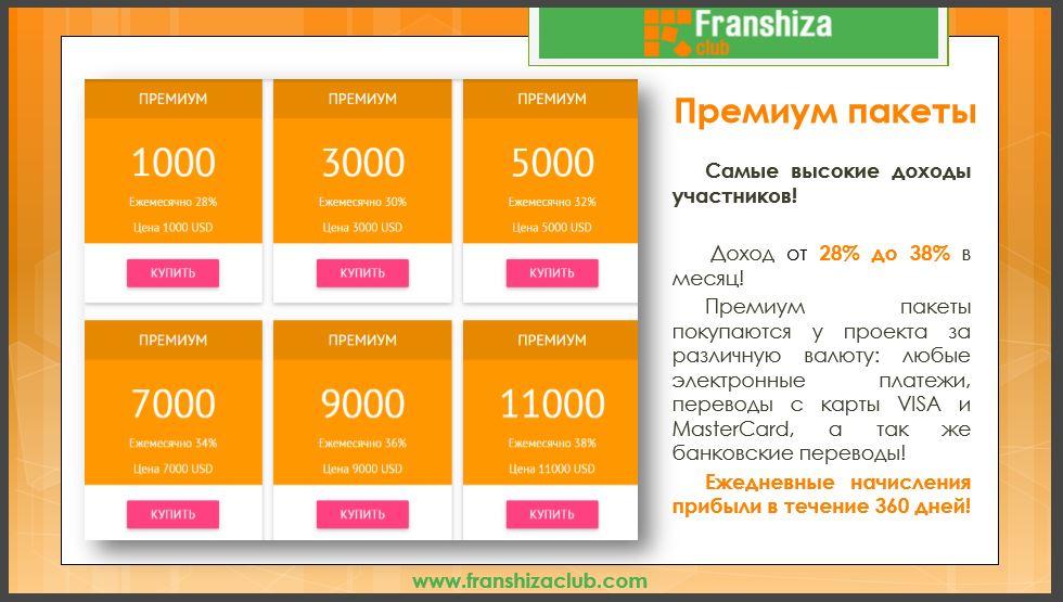 franshizaclub премиум пакеты